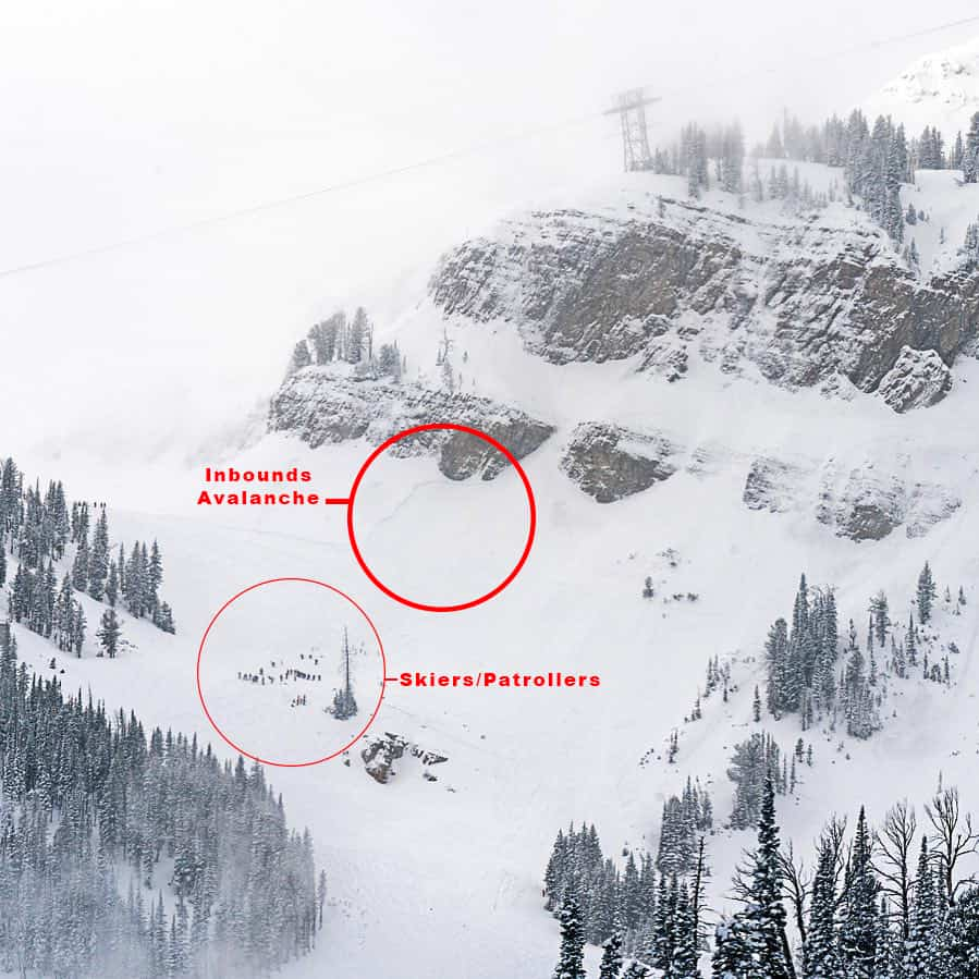 Inbounds Avalanche Buries 5 Skiers At Jackson Hole Over The Weekend, No Major Injuries Reported